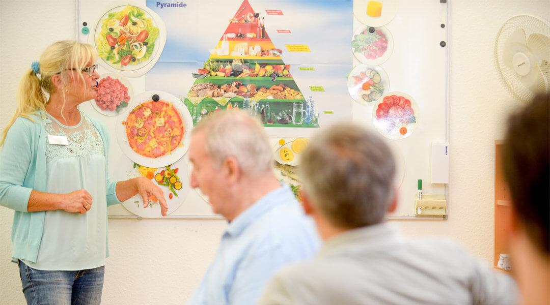 Expertin erklärt vor einer Gruppe die Ernaehrungspyramide in der Park Klinik